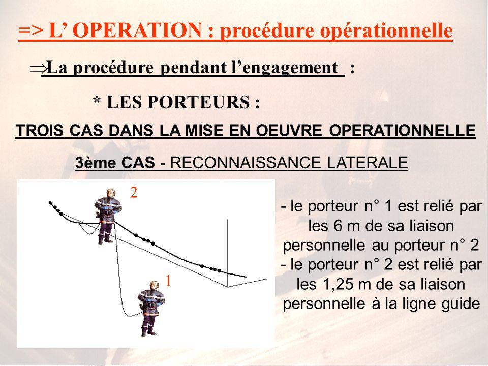 => L OPERATION : procédure opérationnelle La procédure pendant lengagement : * LES PORTEURS : TROIS CAS DANS LA MISE EN OEUVRE OPERATIONNELLE 2ème CAS