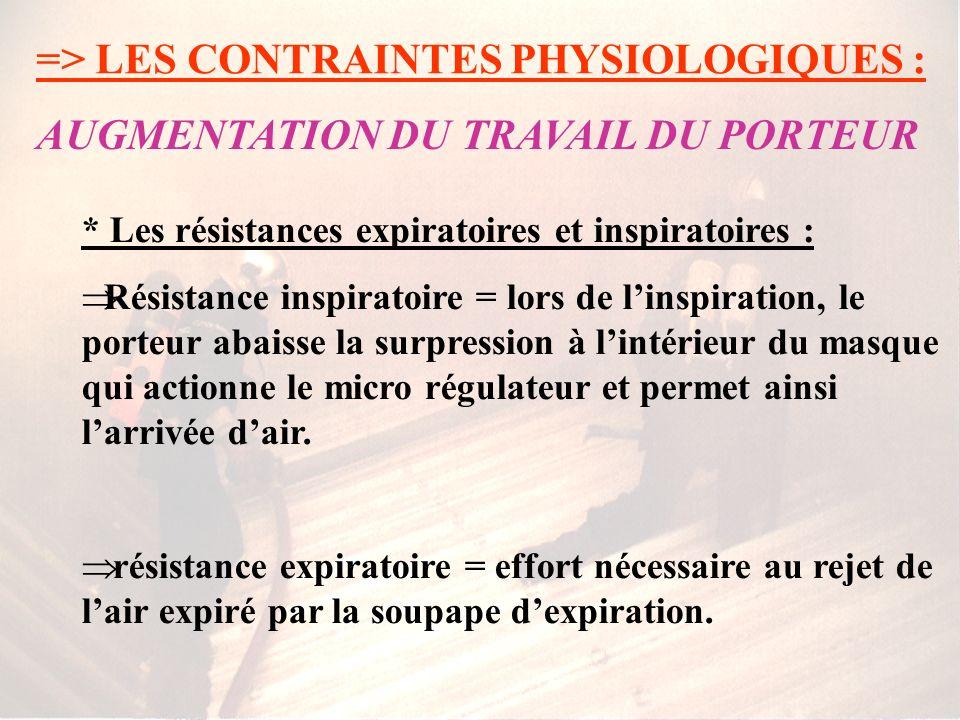 => LES CONTRAINTES PHYSIOLOGIQUES : AUGMENTATION DU TRAVAIL DU PORTEUR POIDS AUGMENTATION DE L ESPACE MORT RESISTANCES EXPIRATOIRES CONSEQUENCES SUR L