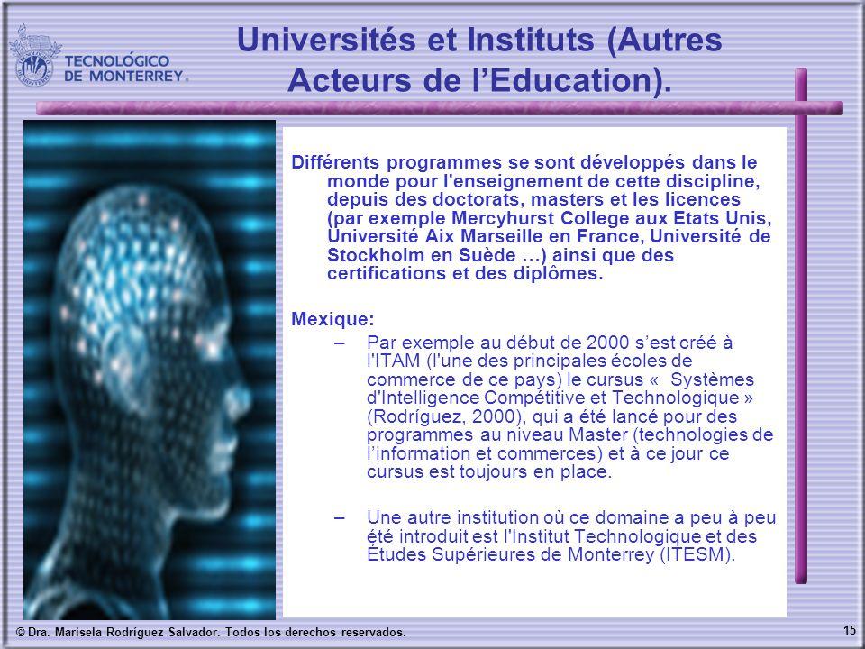 15 © Dra. Marisela Rodríguez Salvador. Todos los derechos reservados. Universités et Instituts (Autres Acteurs de lEducation). Différents programmes s