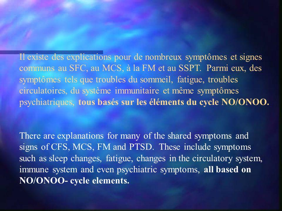 Il existe des explications pour de nombreux symptômes et signes communs au SFC, au MCS, à la FM et au SSPT. Parmi eux, des symptômes tels que troubles