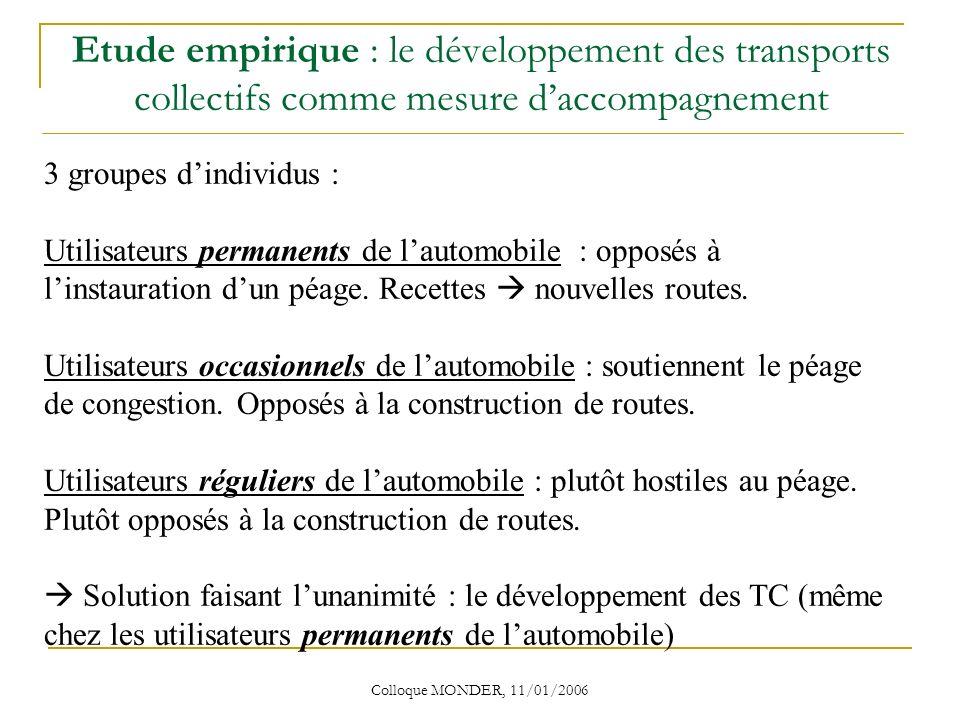 Colloque MONDER, 11/01/2006 Etude empirique : le développement des transports collectifs comme mesure daccompagnement 3 groupes dindividus : Utilisateurs permanents de lautomobile : opposés à linstauration dun péage.