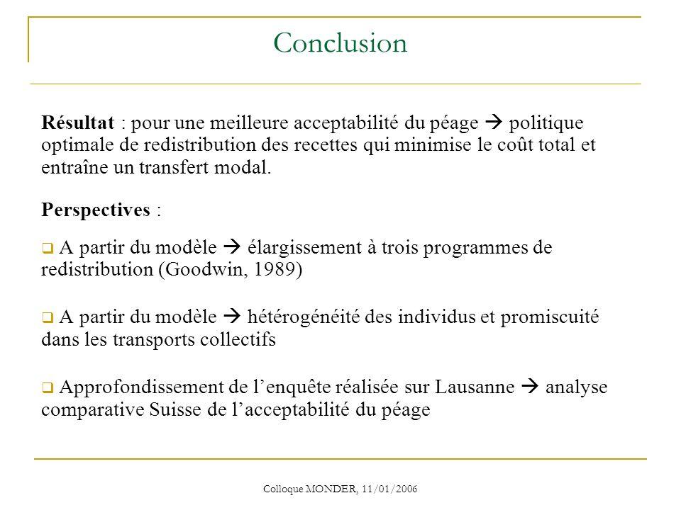 Colloque MONDER, 11/01/2006 Conclusion Résultat : pour une meilleure acceptabilité du péage politique optimale de redistribution des recettes qui minimise le coût total et entraîne un transfert modal.
