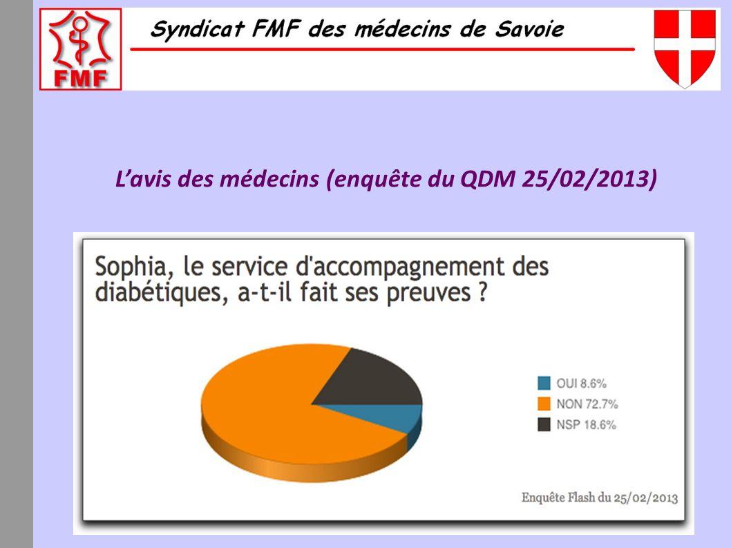 Lavis des médecins (enquête du QDM 25/02/2013)