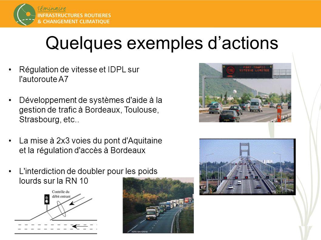 Quelques exemples dactions Régulation de vitesse et IDPL sur l autoroute A7 Développement de systèmes d aide à la gestion de trafic à Bordeaux, Toulouse, Strasbourg, etc..