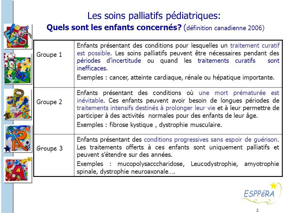 2 Les soins palliatifs pédiatriques: Quels sont les enfants concernés? ( définition canadienne 2006) Groupe 1 Enfants présentant des conditions pour l