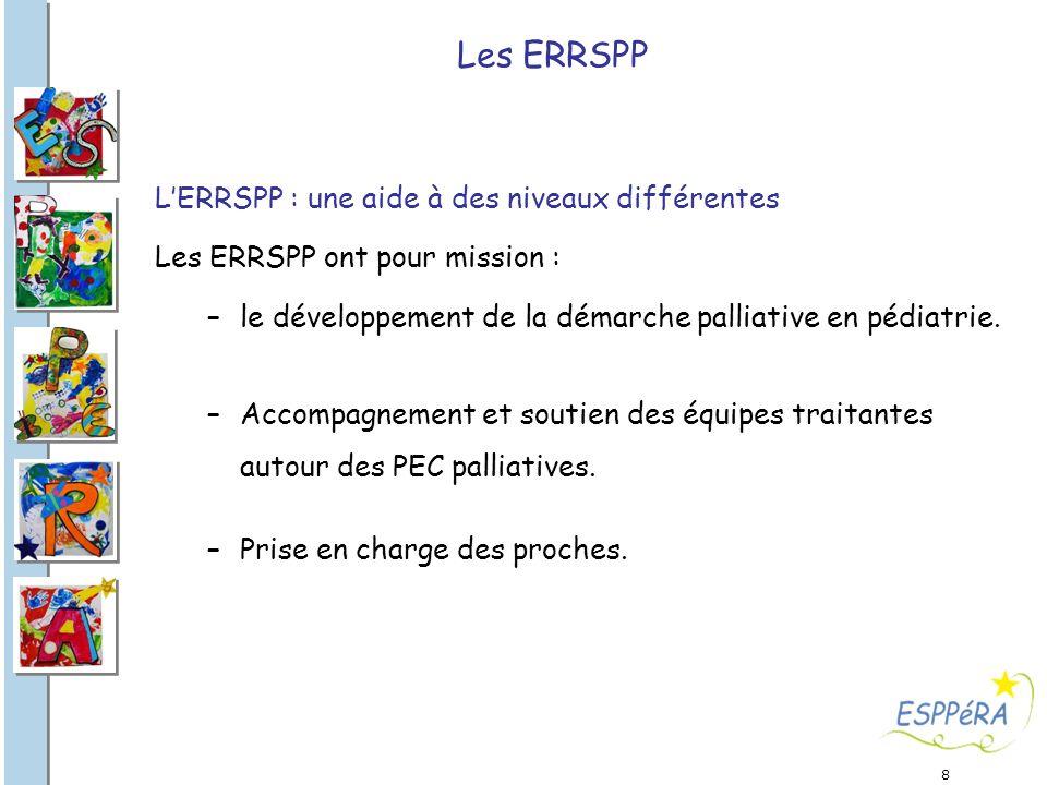 8 Les ERRSPP LERRSPP : une aide à des niveaux différentes Les ERRSPP ont pour mission : –le développement de la démarche palliative en pédiatrie. –Acc
