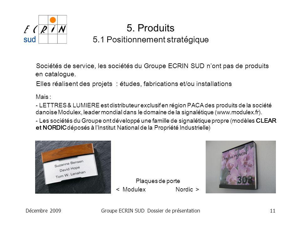 Décembre 2009Groupe ECRIN SUD Dossier de présentation11 5. Produits Sociétés de service, les sociétés du Groupe ECRIN SUD nont pas de produits en cata