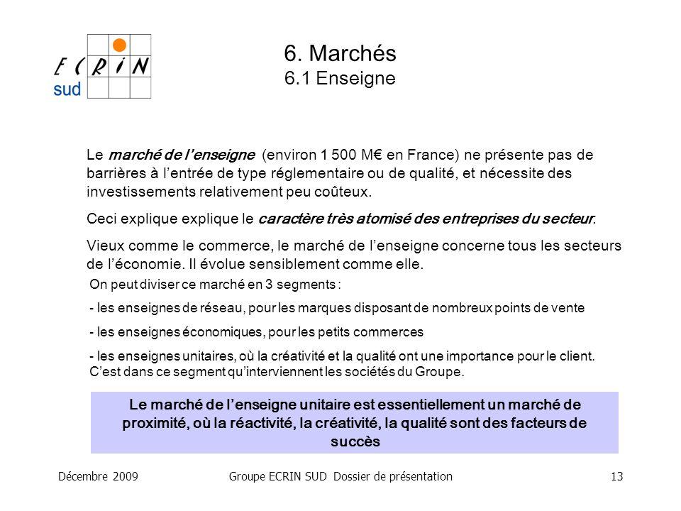 Décembre 2009Groupe ECRIN SUD Dossier de présentation13 6. Marchés 6.1 Enseigne Le marché de lenseigne (environ 1 500 M en France) ne présente pas de