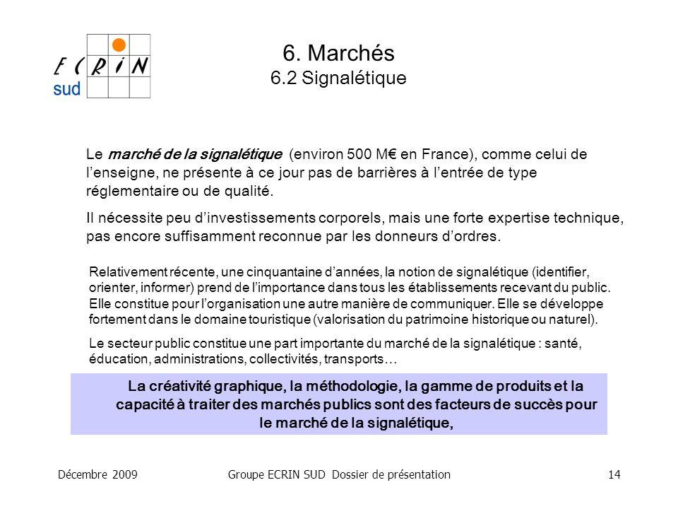 Décembre 2009Groupe ECRIN SUD Dossier de présentation14 6. Marchés 6.2 Signalétique Le marché de la signalétique (environ 500 M en France), comme celu