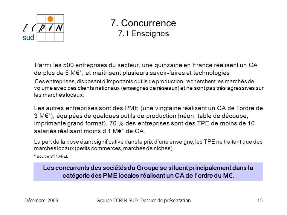 Décembre 2009Groupe ECRIN SUD Dossier de présentation15 7. Concurrence 7.1 Enseignes Parmi les 500 entreprises du secteur, une quinzaine en France réa