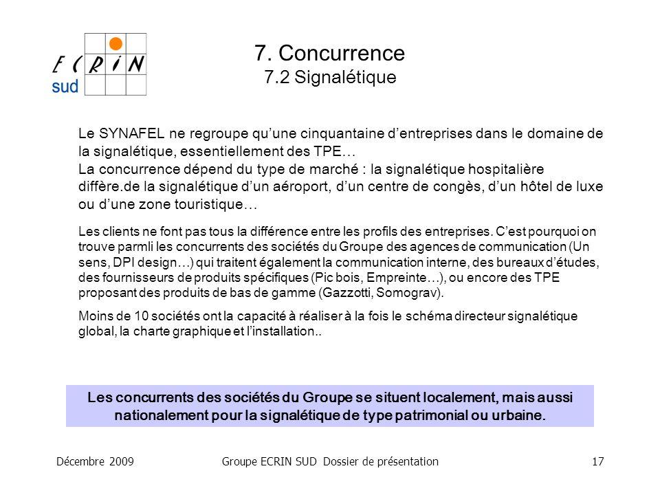 Décembre 2009Groupe ECRIN SUD Dossier de présentation17 Le SYNAFEL ne regroupe quune cinquantaine dentreprises dans le domaine de la signalétique, ess