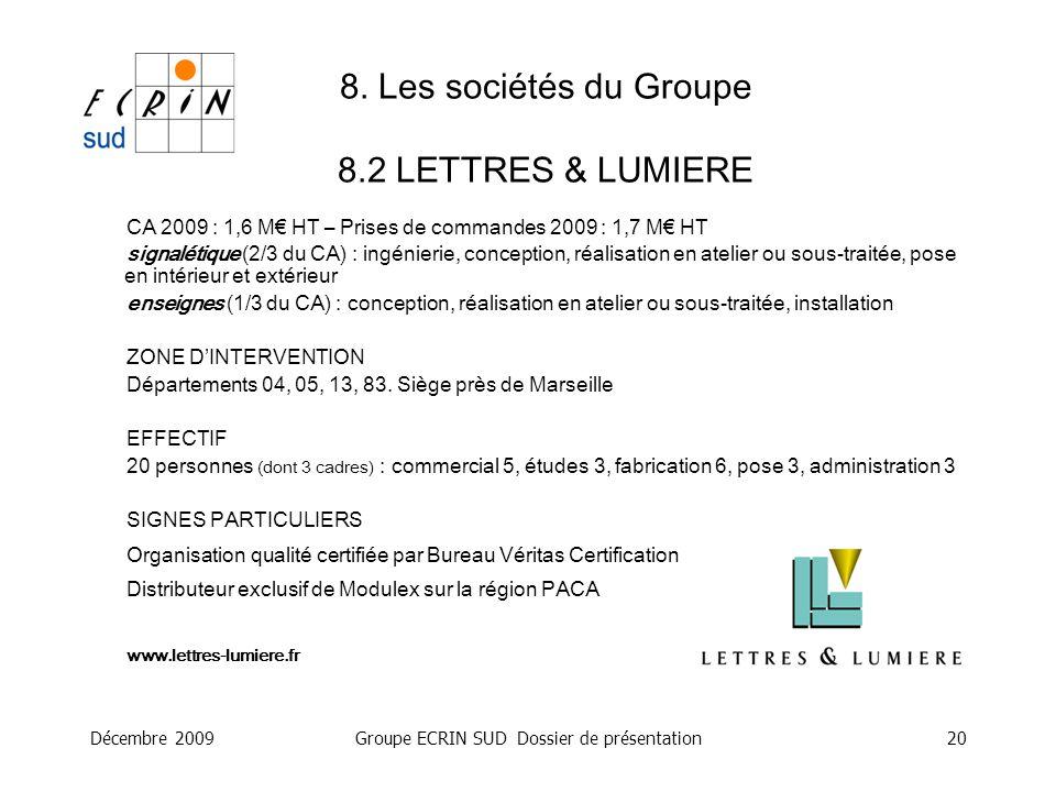 Décembre 2009Groupe ECRIN SUD Dossier de présentation20 8. Les sociétés du Groupe 8.2 LETTRES & LUMIERE CA 2009 : 1,6 M HT – Prises de commandes 2009