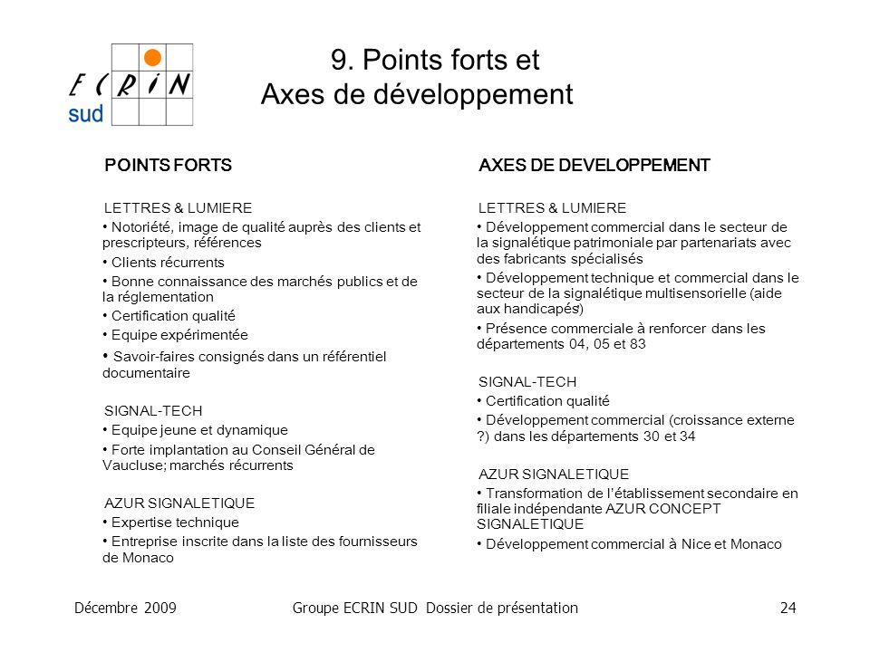 Décembre 2009Groupe ECRIN SUD Dossier de présentation24 9. Points forts et Axes de développement POINTS FORTS LETTRES & LUMIERE Notoriété, image de qu