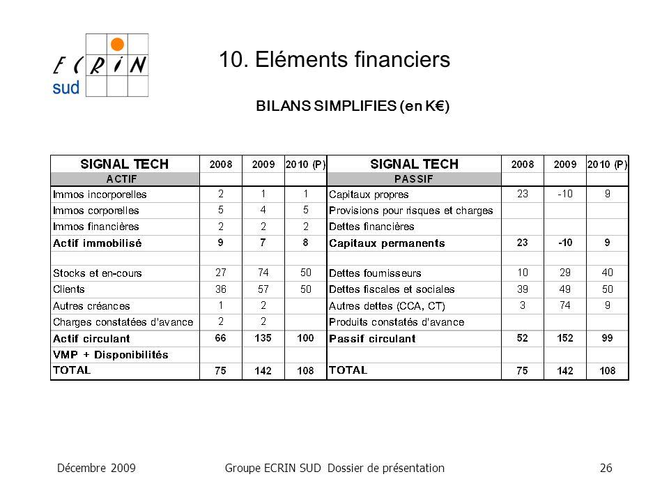 Décembre 2009Groupe ECRIN SUD Dossier de présentation26 10. Eléments financiers BILANS SIMPLIFIES (en K)