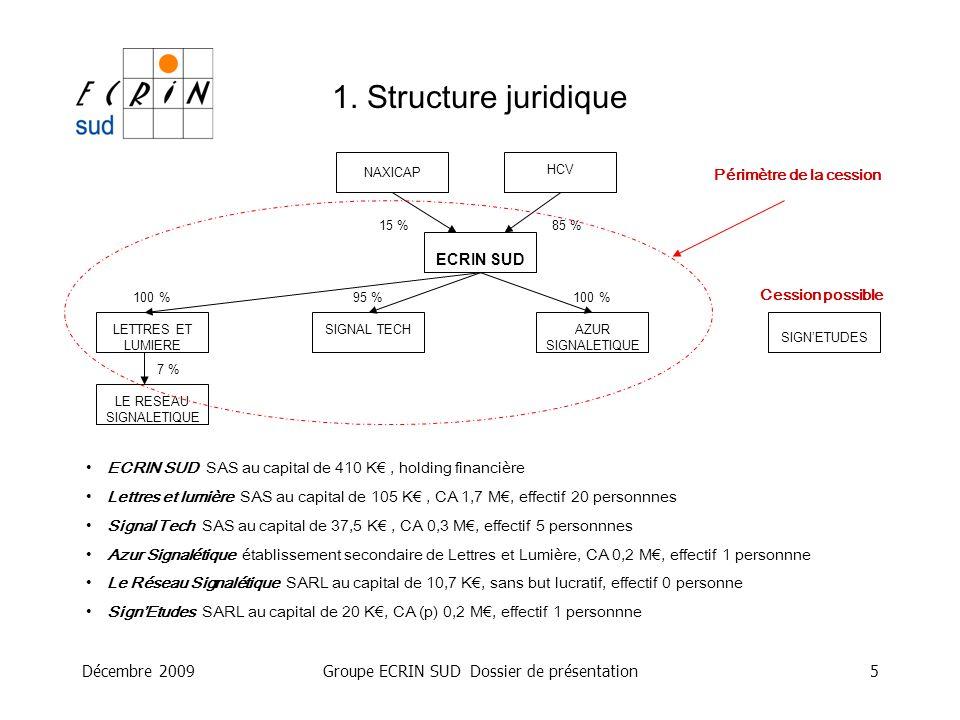 Décembre 2009Groupe ECRIN SUD Dossier de présentation5 1. Structure juridique ECRIN SUD SAS au capital de 410 K, holding financière Lettres et lumière