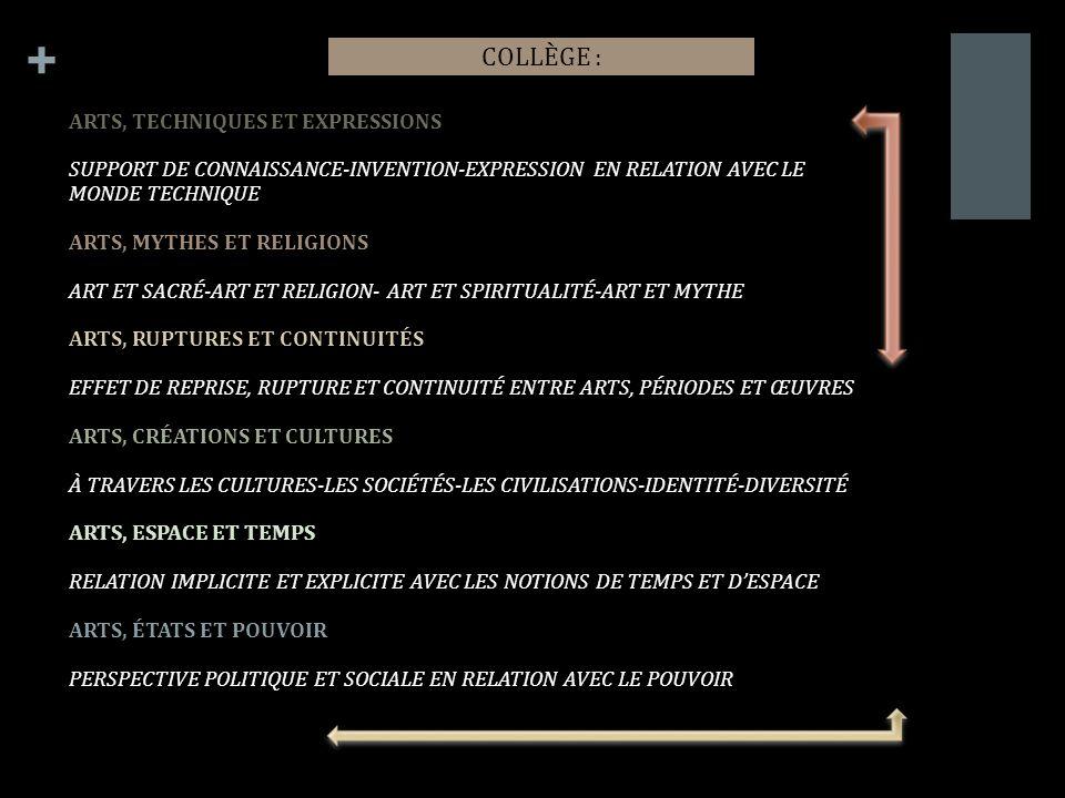 + ARTS, TECHNIQUES ET EXPRESSIONS SUPPORT DE CONNAISSANCE-INVENTION-EXPRESSION EN RELATION AVEC LE MONDE TECHNIQUE ARTS, MYTHES ET RELIGIONS ART ET SACRÉ-ART ET RELIGION- ART ET SPIRITUALITÉ-ART ET MYTHE ARTS, RUPTURES ET CONTINUITÉS EFFET DE REPRISE, RUPTURE ET CONTINUITÉ ENTRE ARTS, PÉRIODES ET ŒUVRES ARTS, CRÉATIONS ET CULTURES À TRAVERS LES CULTURES-LES SOCIÉTÉS-LES CIVILISATIONS-IDENTITÉ-DIVERSITÉ ARTS, ESPACE ET TEMPS RELATION IMPLICITE ET EXPLICITE AVEC LES NOTIONS DE TEMPS ET DESPACE ARTS, ÉTATS ET POUVOIR PERSPECTIVE POLITIQUE ET SOCIALE EN RELATION AVEC LE POUVOIR COLLÈGE :