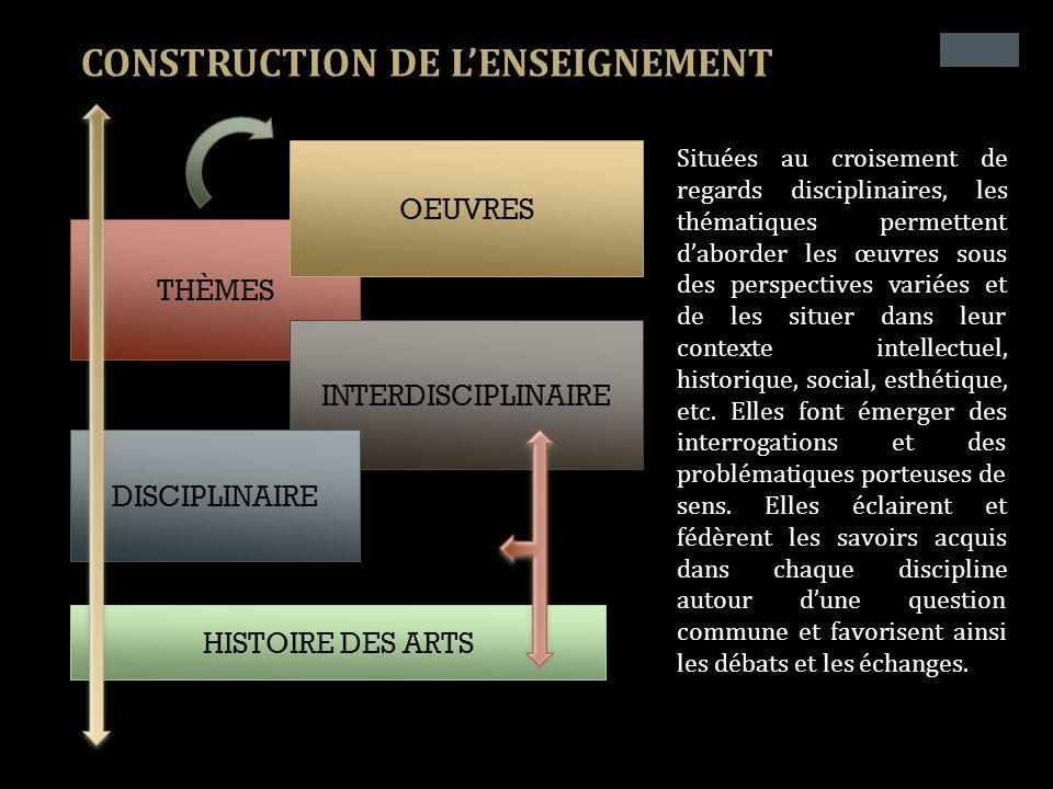 Situées au croisement de regards disciplinaires, les thématiques permettent daborder les œuvres sous des perspectives variées et de les situer dans leur contexte intellectuel, historique, social, esthétique, etc.