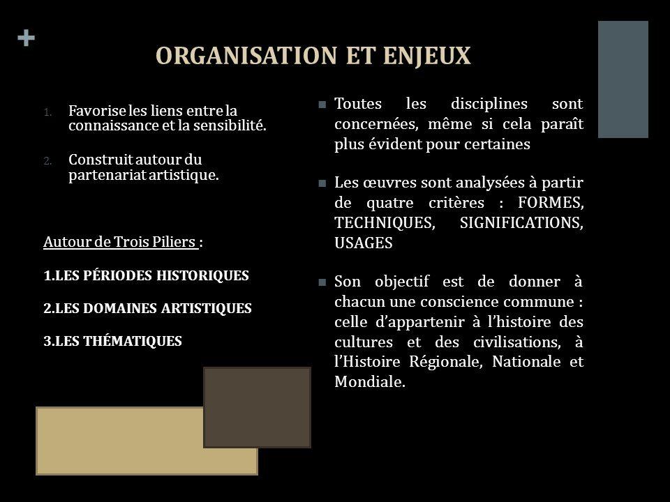+ ORGANISATION ET ENJEUX 1. Favorise les liens entre la connaissance et la sensibilité.