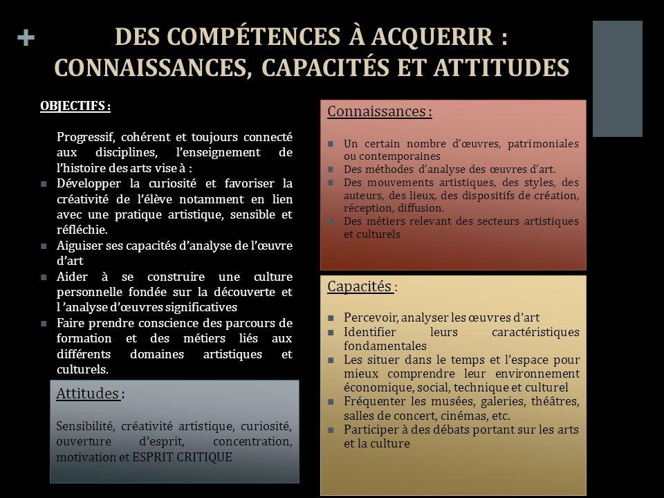 + DES COMPÉTENCES À ACQUERIR : CONNAISSANCES, CAPACITÉS ET ATTITUDES OBJECTIFS : Progressif, cohérent et toujours connecté aux disciplines, lenseignem