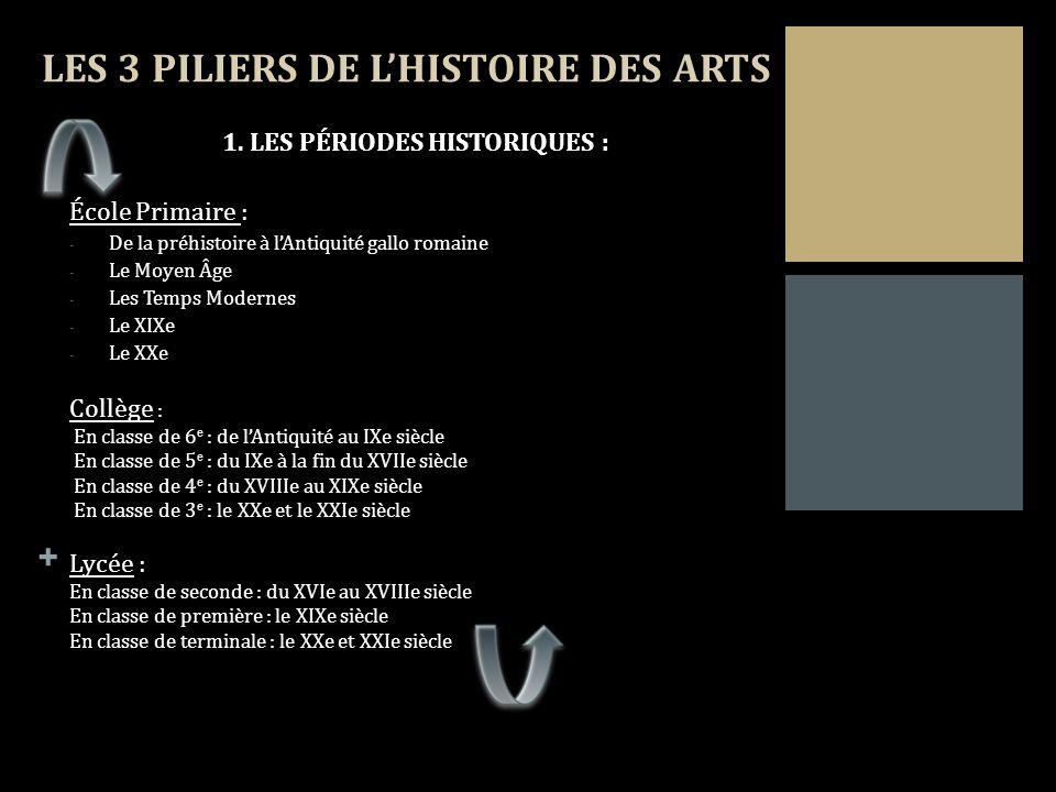 + LES 3 PILIERS DE LHISTOIRE DES ARTS 1.