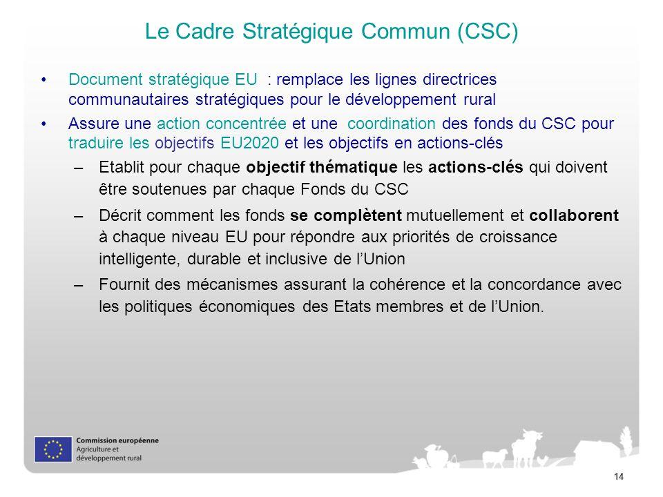 14 Le Cadre Stratégique Commun (CSC) Document stratégique EU : remplace les lignes directrices communautaires stratégiques pour le développement rural