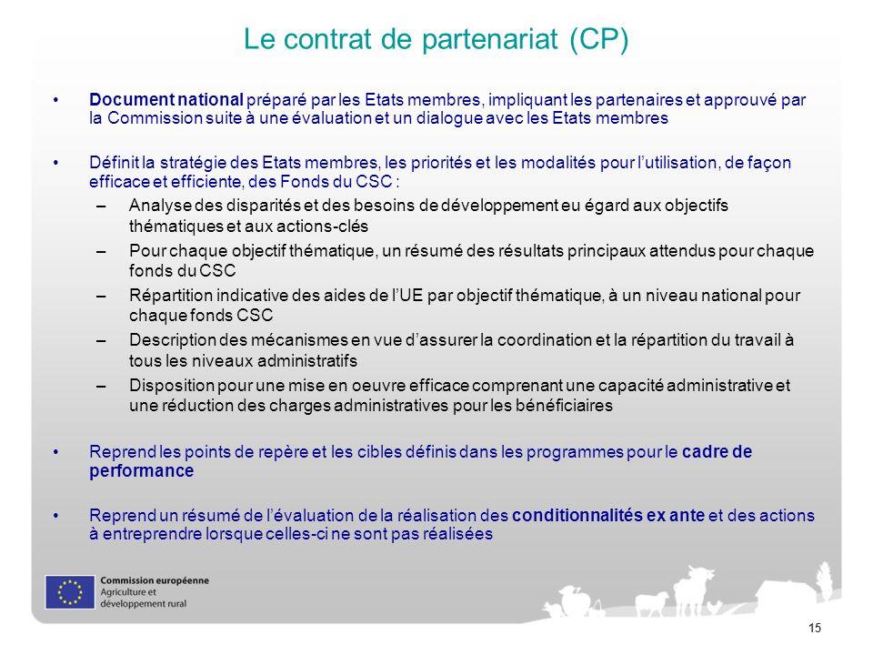 15 Le contrat de partenariat (CP) Document national préparé par les Etats membres, impliquant les partenaires et approuvé par la Commission suite à un
