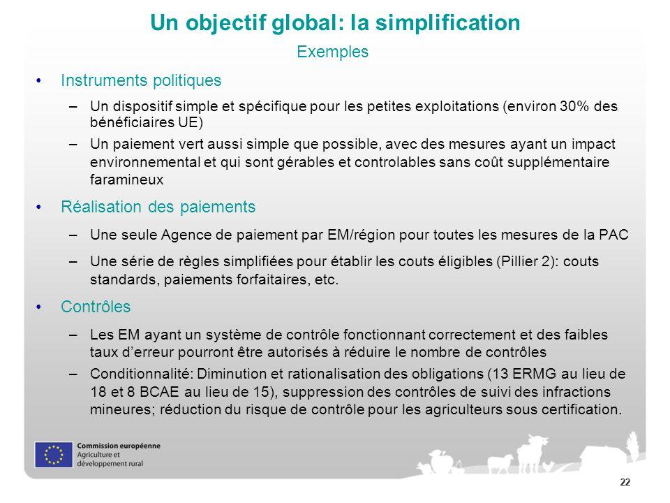 22 Exemples Instruments politiques –Un dispositif simple et spécifique pour les petites exploitations (environ 30% des bénéficiaires UE) –Un paiement