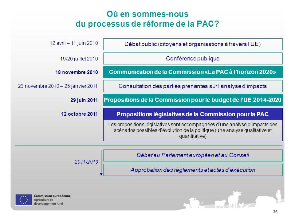 26 Où en sommes-nous du processus de réforme de la PAC? Débat public (citoyens et organisations à travers lUE) 18 novembre 2010 12 octobre 2011 12 avr