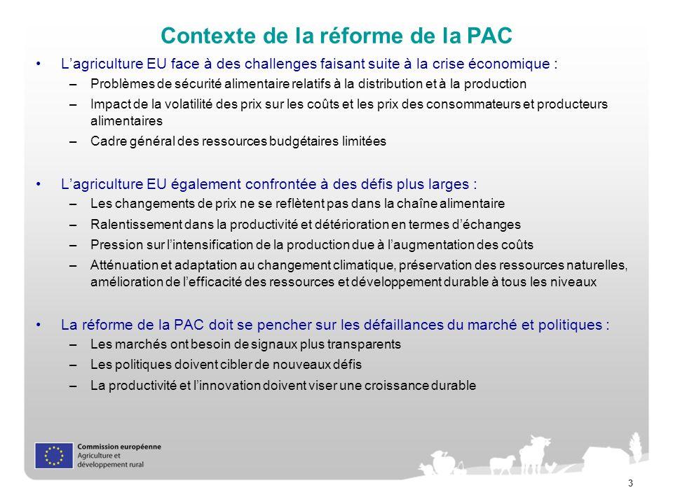 3 Contexte de la réforme de la PAC Lagriculture EU face à des challenges faisant suite à la crise économique : –Problèmes de sécurité alimentaire rela