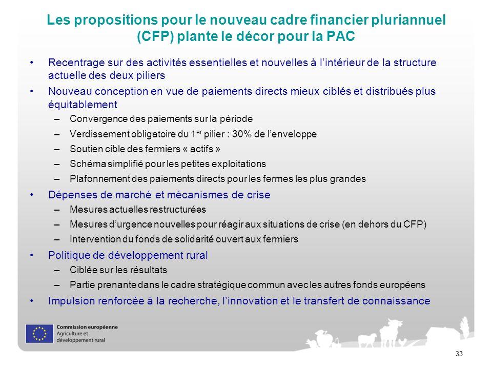 33 Les propositions pour le nouveau cadre financier pluriannuel (CFP) plante le décor pour la PAC Recentrage sur des activités essentielles et nouvell