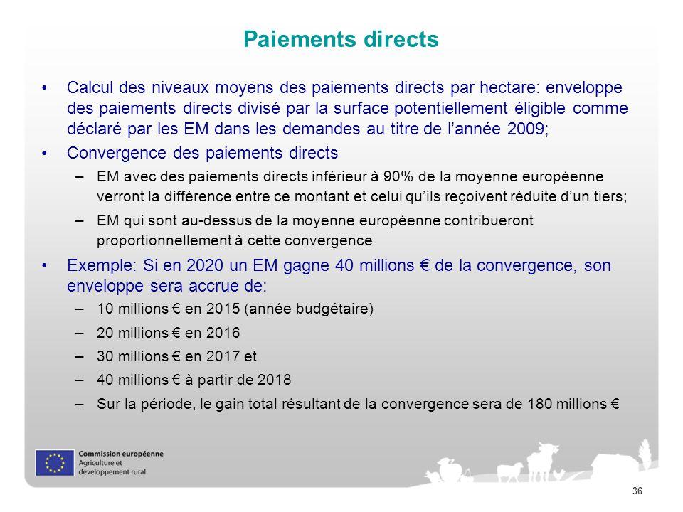 36 Paiements directs Calcul des niveaux moyens des paiements directs par hectare: enveloppe des paiements directs divisé par la surface potentiellemen