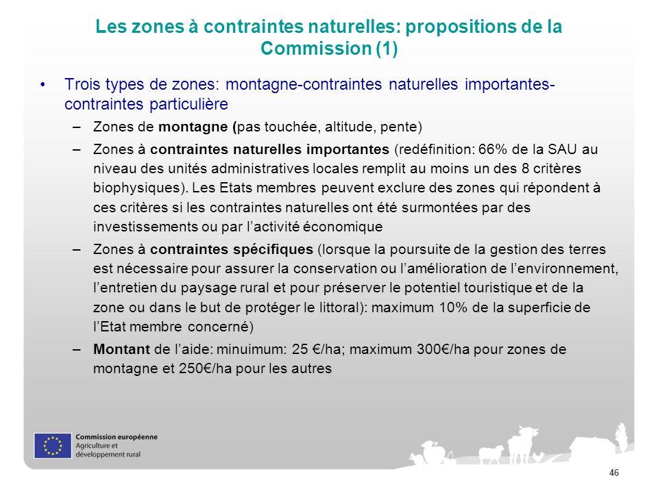 46 Les zones à contraintes naturelles: propositions de la Commission (1) Trois types de zones: montagne-contraintes naturelles importantes- contrainte