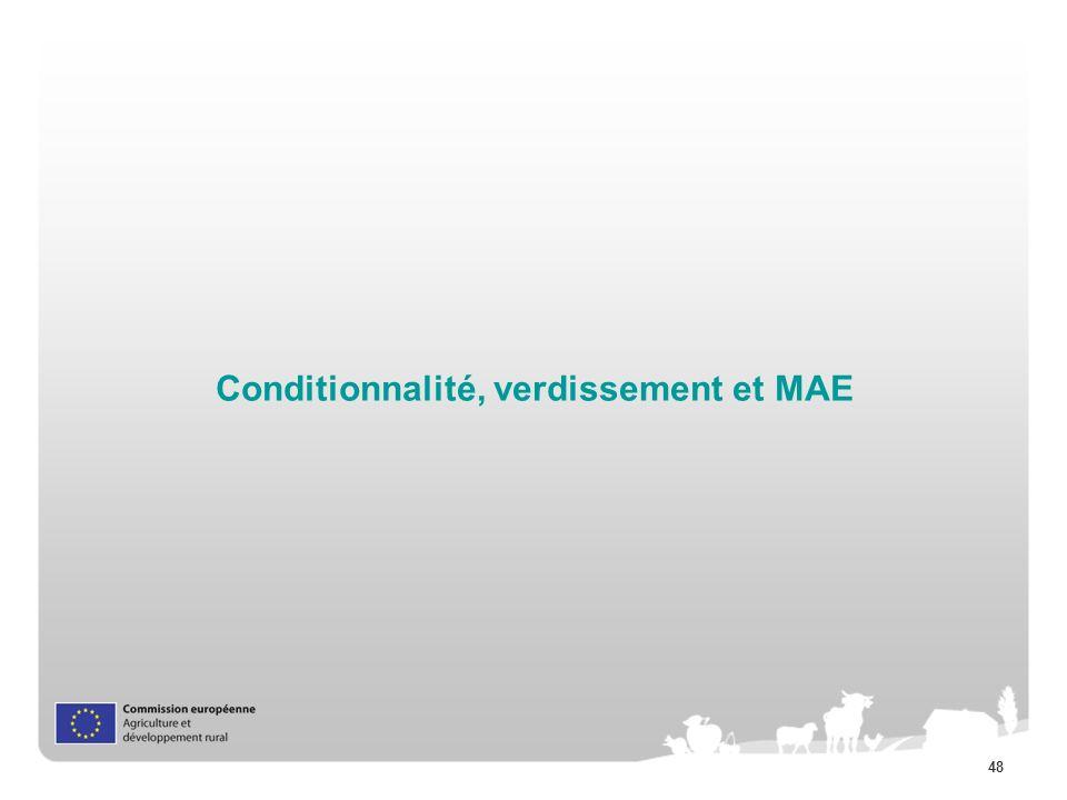 48 Conditionnalité, verdissement et MAE