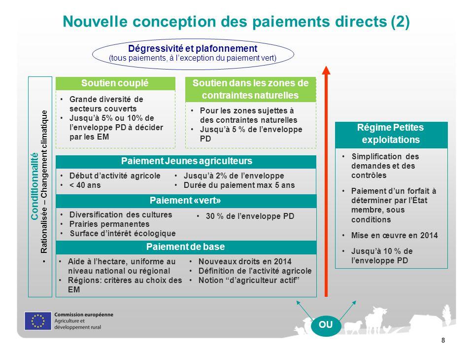 88 Nouvelle conception des paiements directs (2) Conditionnalité Rationalisée – Changement climatique OU Paiement de base Paiement «vert» Diversificat