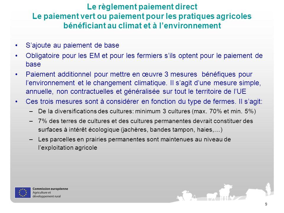 9 Le règlement paiement direct Le paiement vert ou paiement pour les pratiques agricoles bénéficiant au climat et à lenvironnement Sajoute au paiement