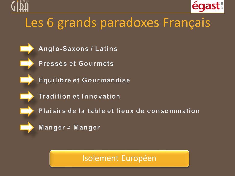 Les 6 grands paradoxes Français Isolement Européen