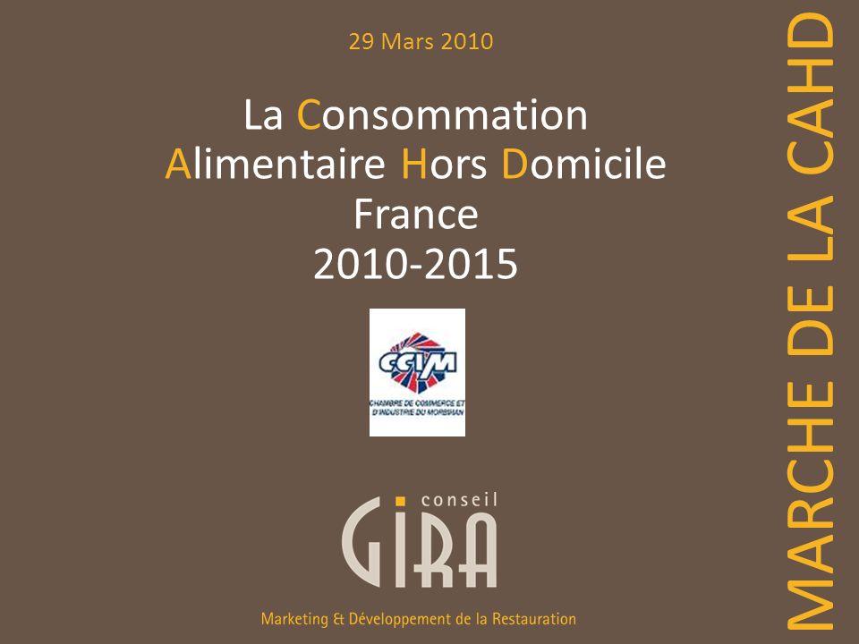 29 Mars 2010 MARCHE DE LA CAHD La Consommation Alimentaire Hors Domicile France 2010-2015