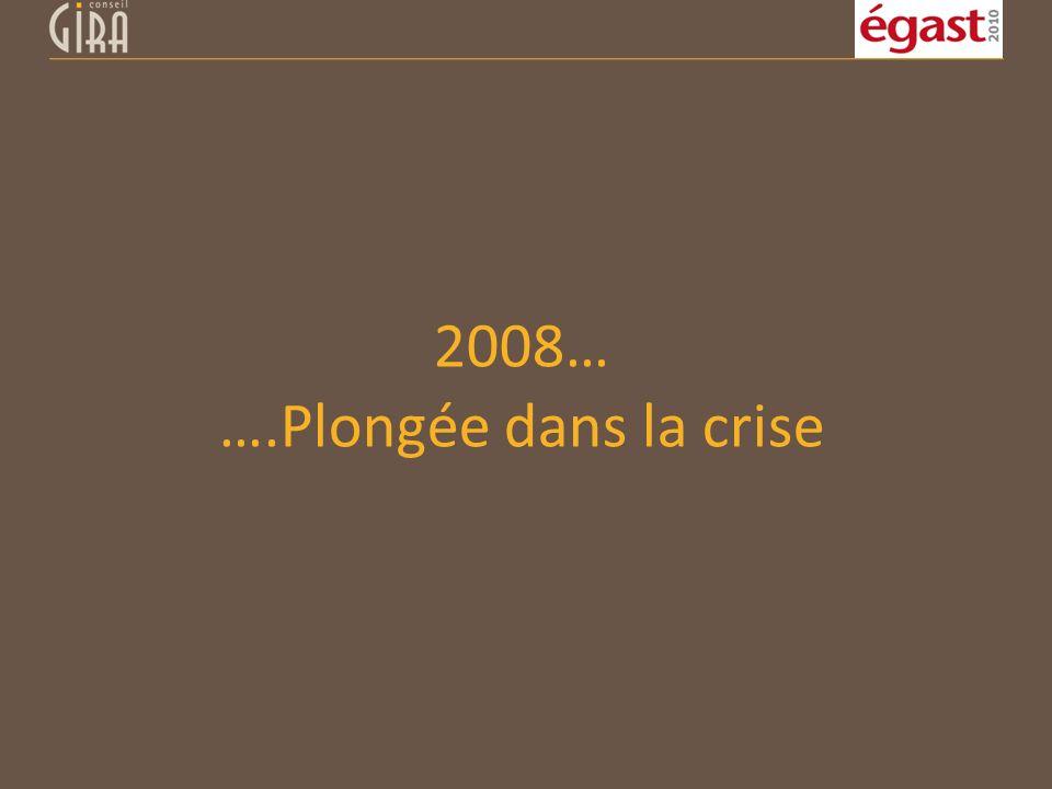 2008… ….Plongée dans la crise