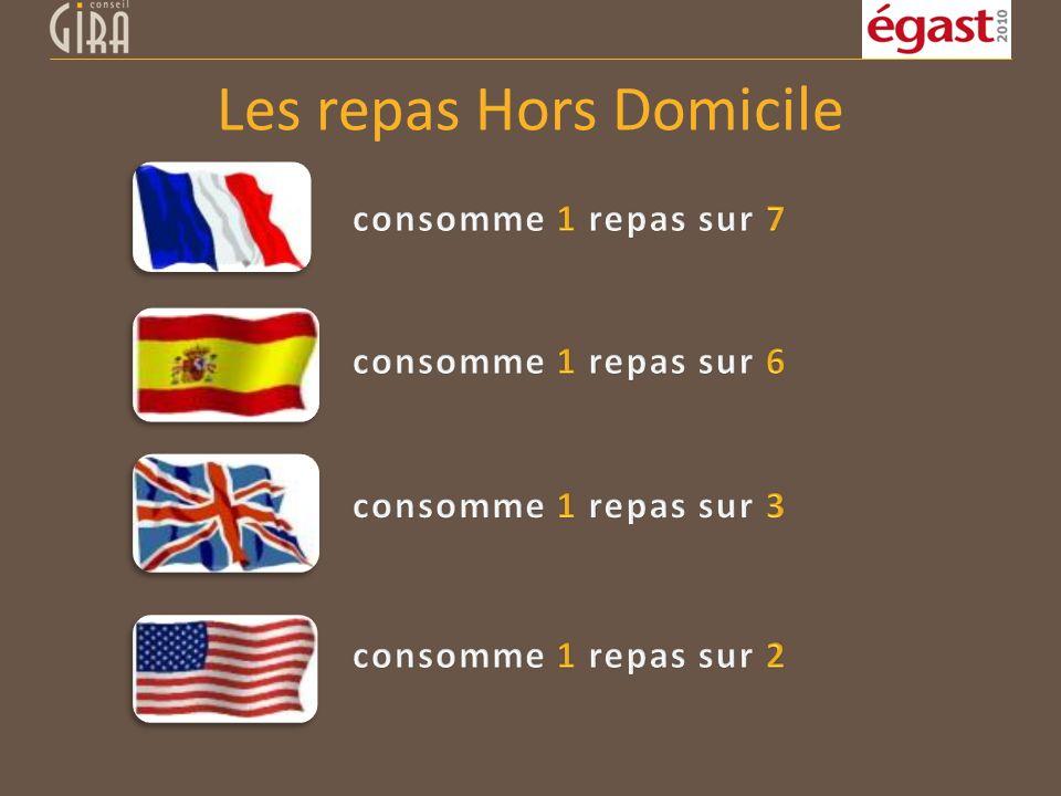 En France, il se vend :
