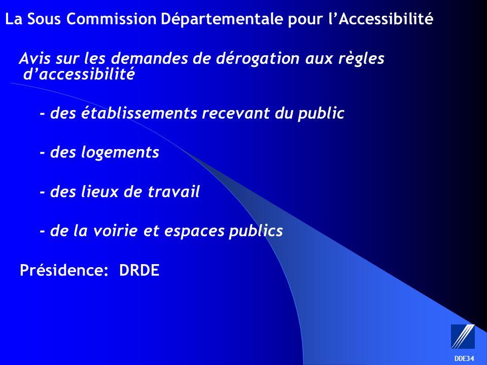 DDE34 Les Commissions dArrondissement de Montpellier, Béziers et Lodève DDASS DDE Maire 2 représentants des associations de personnes handicapées Avis sur les dossiers détablissements recevant du public Présidence : DRDE