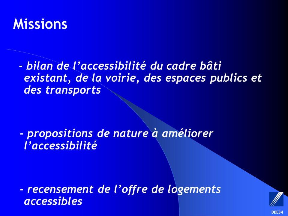 Missions - bilan de laccessibilité du cadre bâti existant, de la voirie, des espaces publics et des transports - propositions de nature à améliorer laccessibilité - recensement de loffre de logements accessibles