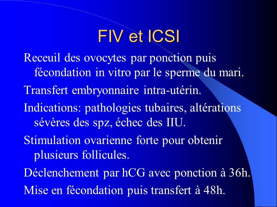 FIV et ICSI Receuil des ovocytes par ponction puis fécondation in vitro par le sperme du mari. Transfert embryonnaire intra-utérin. Indications: patho