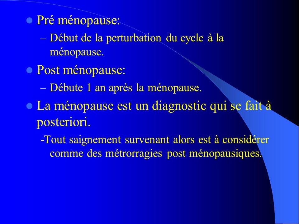 Pré ménopause: – Début de la perturbation du cycle à la ménopause. Post ménopause: – Débute 1 an après la ménopause. La ménopause est un diagnostic qu