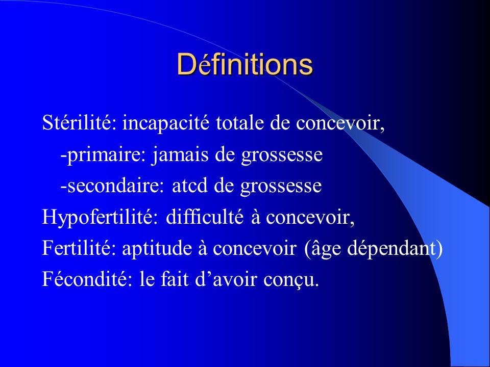 D é finitions Stérilité: incapacité totale de concevoir, -primaire: jamais de grossesse -secondaire: atcd de grossesse Hypofertilité: difficulté à con