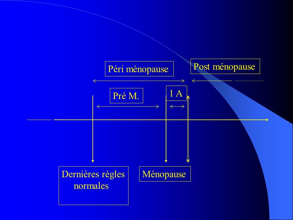 Péri ménopause Post ménopause Pré M. 1 A Dernières règles normales Ménopause