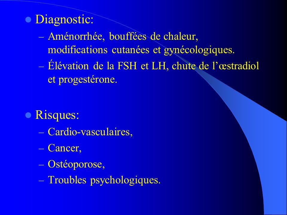 Diagnostic: – Aménorrhée, bouffées de chaleur, modifications cutanées et gynécologiques. – Élévation de la FSH et LH, chute de lœstradiol et progestér