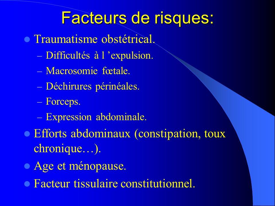 Facteurs de risques: Traumatisme obstétrical. – Difficultés à l expulsion. – Macrosomie fœtale. – Déchirures périnéales. – Forceps. – Expression abdom