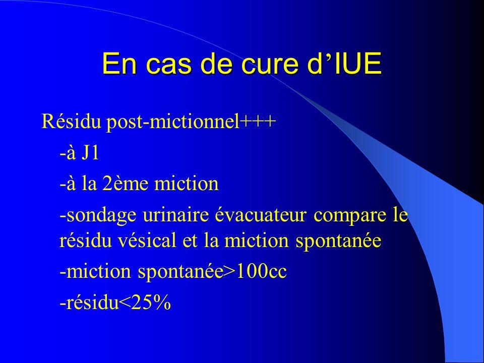 En cas de cure d IUE Résidu post-mictionnel+++ -à J1 -à la 2ème miction -sondage urinaire évacuateur compare le résidu vésical et la miction spontanée