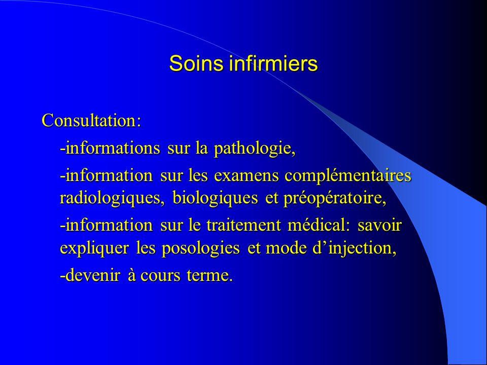 Soins infirmiers Consultation: -informations sur la pathologie, -information sur les examens complémentaires radiologiques, biologiques et préopératoi