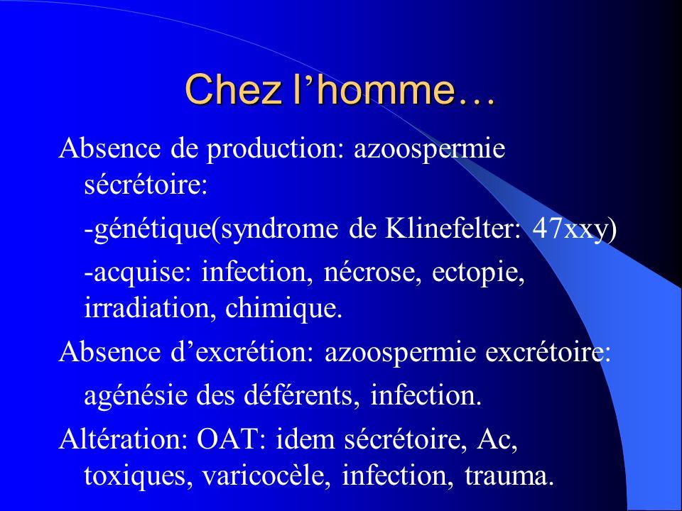 Chez l homme … Absence de production: azoospermie sécrétoire: -génétique(syndrome de Klinefelter: 47xxy) -acquise: infection, nécrose, ectopie, irradi